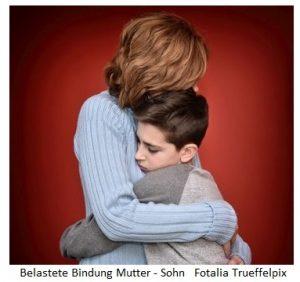 Grafik belasete Bindung Mutter Sohn › Institut für
